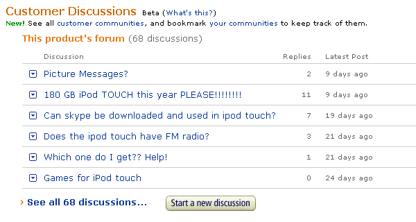 Amazon - Customer Discussions