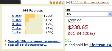 Amazon - Product Ratings