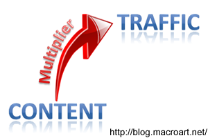 Content สร้าง Traffic