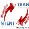 Content สร้าง Traffic และ Traffic สร้าง Content