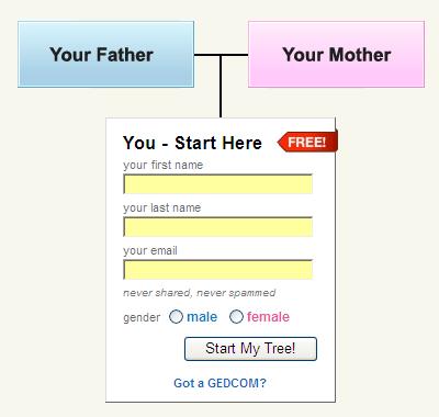 Geni Start Tree